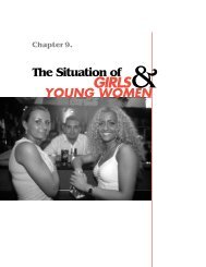 The Situation of YOUNG WOMEN