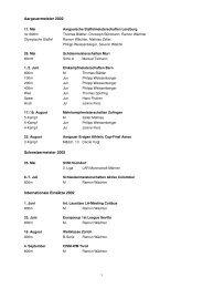 Jahresrangliste LAR Windisch 2001
