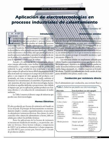 Aplicación de electrotecnologías en procesos industriales de ...