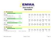 Siegerliste - Emma