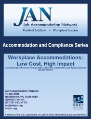 Workplace Accommodations: Low Cost, High Impact - Job ...