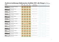 Zuchtwertschätzung Hengste 2011 - Süddeutschen Kaltblut