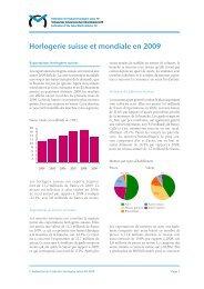 L'industrie horlogère suisse et mondiale en 2009