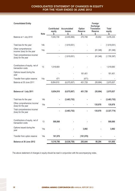 26 October 2012 Annual Report to Shareholders ... - General Mining