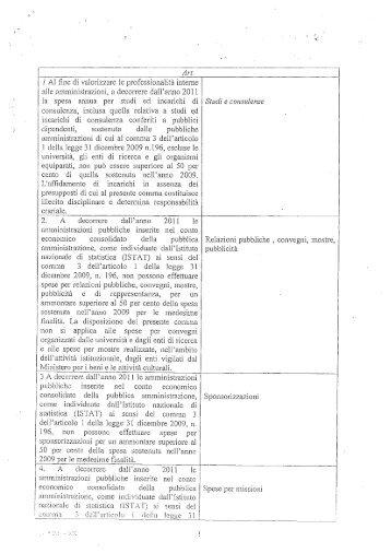 Il documento - Corriere della Sera