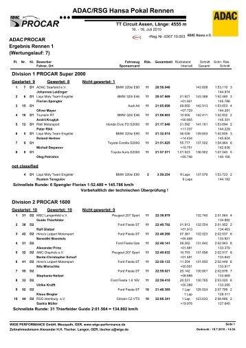 Ergebnis Rennen 1 - ADAC Procar