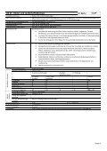 Modulverzeichnis - Seite 4