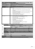 Modulverzeichnis - Seite 3