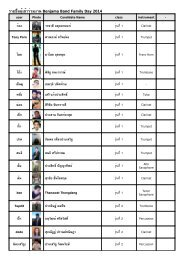 bj-band-party-list-2014