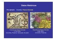Datos Históricos - Gbif.es