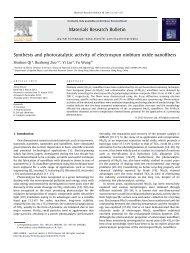 Synthesis and photocatalytic activity of electrospun niobium oxide ...