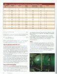 Automatic Temperature Compensation for Boiler Controllers by Lori ... - Page 3