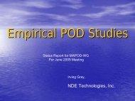 List of Empirical Studies