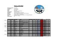 Resultat Thors 3D 2010 - IdrottOnline Klubb