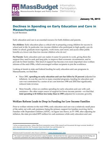 Declines in Spending on Early Education and Care in Massachusetts