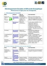 D veloppement Durable et Efficacit Energ tique - Espace INFO ...
