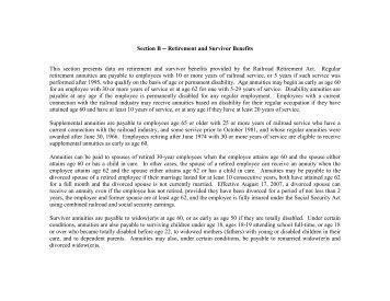 Section B - U.S. Railroad Retirement Board