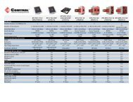 Compare Comtrol's DeviceMaster Products