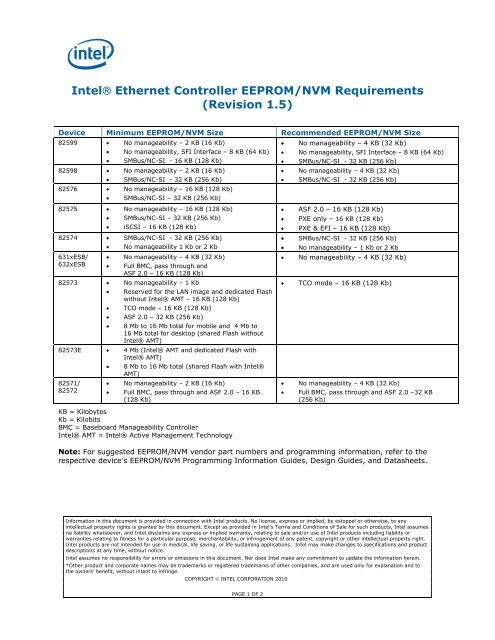 Intel(R) Ethernet Controller EEPROM/NVM Requirements