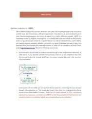 CMAP Activity.pdf - IHMC Public Cmaps (2)