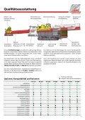600 t - Prime Drilling GmbH - Seite 3