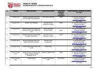 FAKULTI SAINS - UPM - Universiti Putra Malaysia
