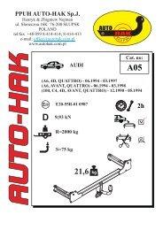 Einbauanleitung Auto Hak | AHK für Audi A6 Avant ... - Bertelshofer