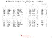 Zwischenstand Kreissparkassencup 2012/13 nach 2 Wettkämpfen