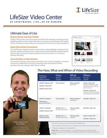 LifeSize® Video Center - Unified Communications is your source for ...