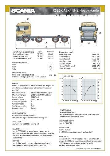 R580 CA8x4 EHZ Heavy Hauler - Scania