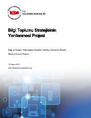 Bilgi ve İletişim Teknolojileri Destekli Yenilikçi Çözümler Mevcut ...