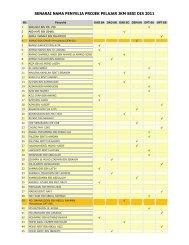 Senarai Penyelia Projek Sesi Disember 2011