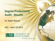 Degree Productivity Audit - Results