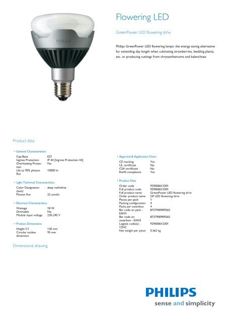 LeafletGreenpower Flowering Lamp Philips Product Led drxoeBC