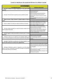 voir tableau des indicateurs - GIP - Montpellier