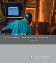 Profile of the American Iron and Steel Institute 2010-2011