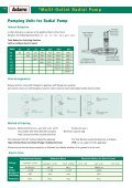 Radial Pump - Page 4