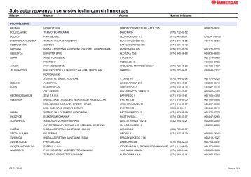 Spis autoryzowanych serwisów technicznych Immergas