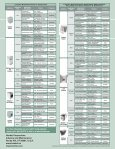 LT-4255 Appliance Brochure - Loctite.ph - Page 2