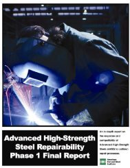 Advanced High-Strength Steel Repairability Study: Phase I Final ...