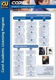 Corel Academic Licensing Program - Computers Unlimited