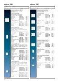 KNX – El sistema para controlar viviendas y edificios - Jungiberica.net - Page 7