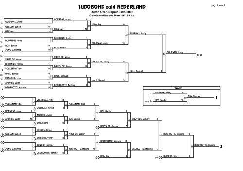 cc4cd44a7fd JUDOBOND zuid NEDERLAND 1 3 - Judo Bond Nederland