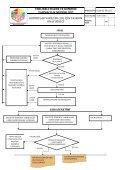 kontrplak variller (1d) - Tehlikeli Madde ve Kombine Taşımacılık - Page 6