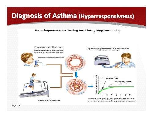 Hatem Al Ameri - World Allergy Organization