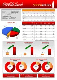 Yatırımcı Bilgi Notu - Coca Cola İçecek