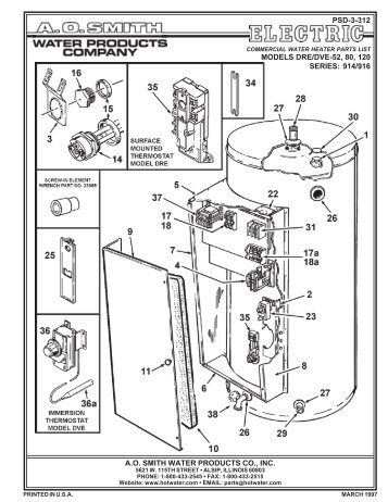 Sears Gas Furnace Wiring Diagram Sears Generator Wiring