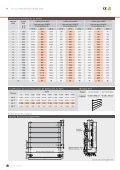 CHORUS horizontal - Finimetal - Page 5