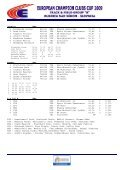 100 m Men 1 Calligny Fabrice 811104 FRA - CA Montreuil 93 10,74 ... - Page 6