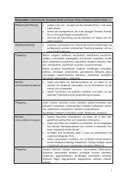 Qualifikationsrahmen - Beschreibung
